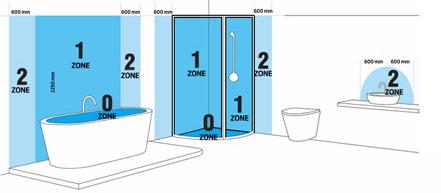 Zones badkamer Elektramat